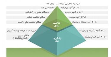 1-info