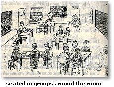 نشستن در گروه ها در جاهای مختلف کلاس