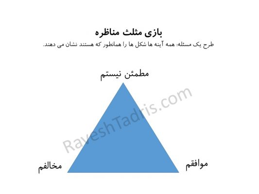 روش تدریس مباحثه ای - بازی مثلث مناظره