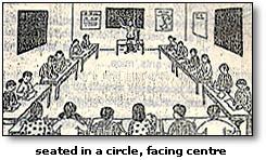 کارگروهی روش تدریس